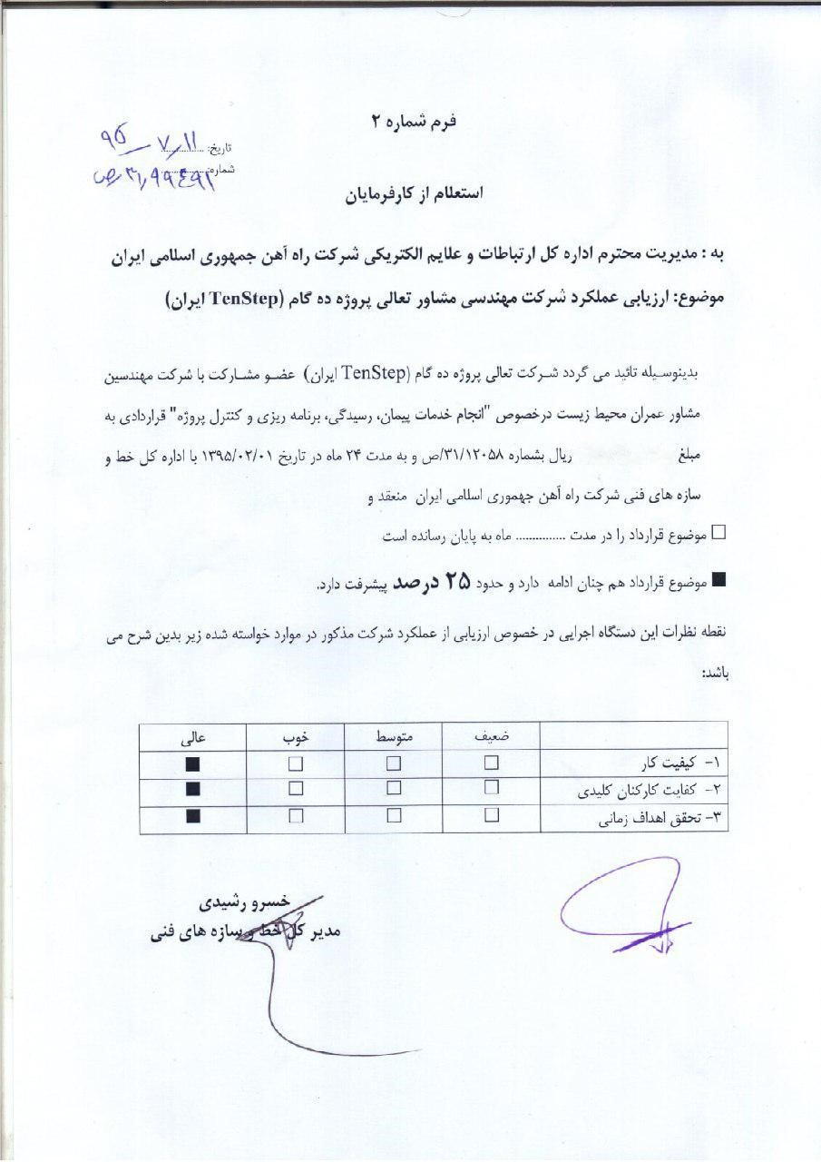 راه آهن جمهوری اسلامی ایران